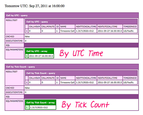 Selecting database records using either UTC date or an Epoch offset.