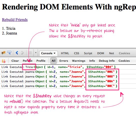 AngularJS and rendering DOM elements inside an ngRepeat directive.