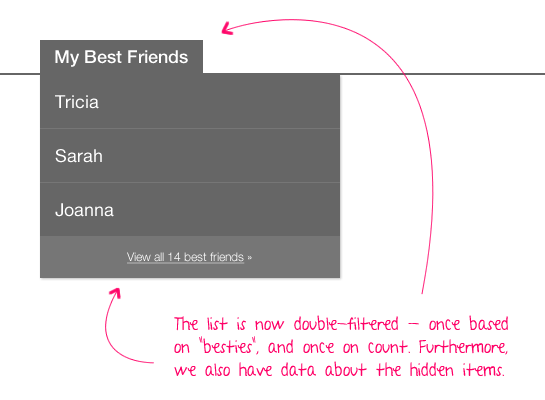 User interfaces represented as reports, not domain models.