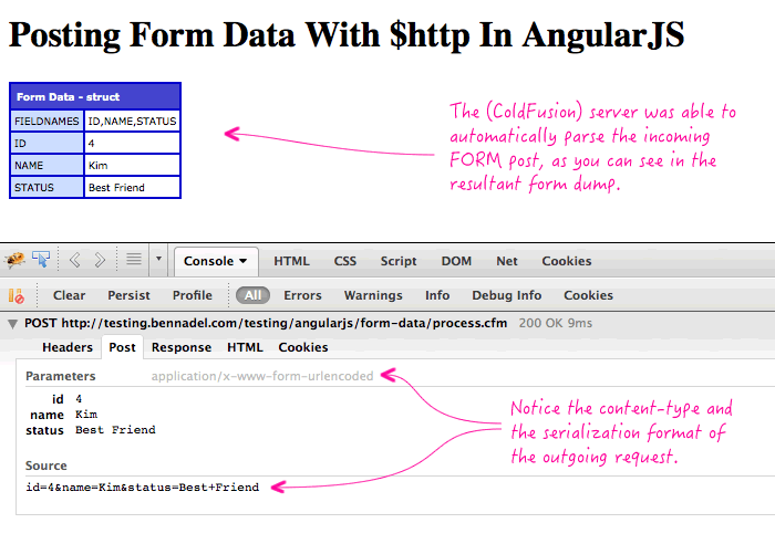 Posting Form data in an AngularJS application.
