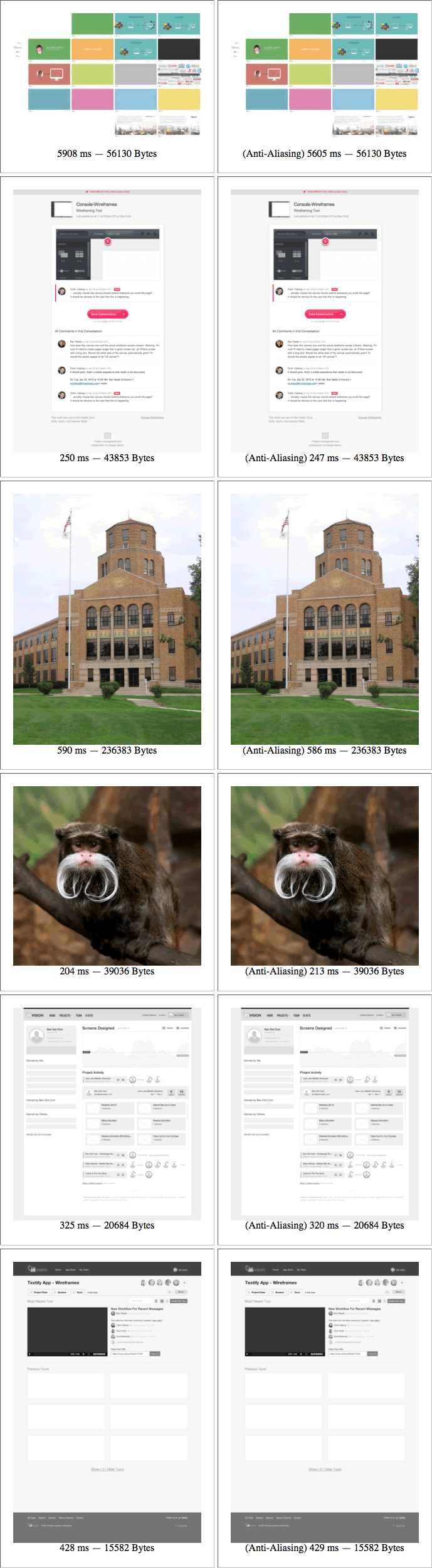 The affect of anti-aliasing on image resizing / scaling in ColdFusion.