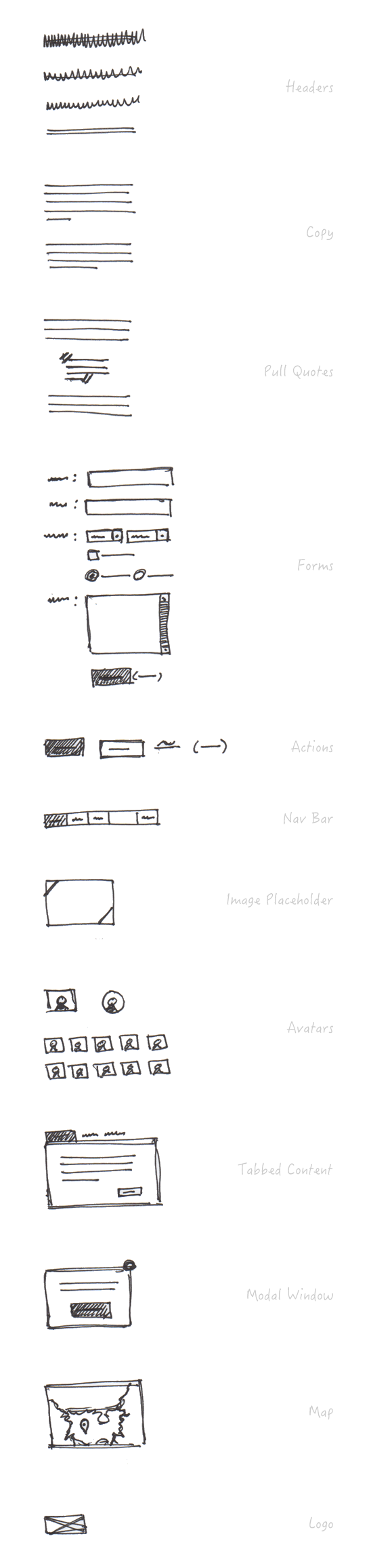 Sketching widgets in a prototype.
