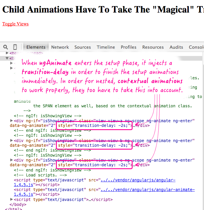 Contextual animations, in AngularJS, have to take the magical