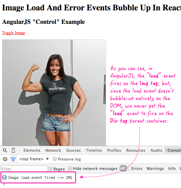 The image load event bubbles-up in ReactJS, but not in AngularJS.