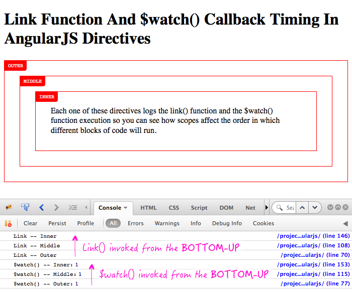 Link function and $watch callback timing in AngularJS directives that do not create child scopes.