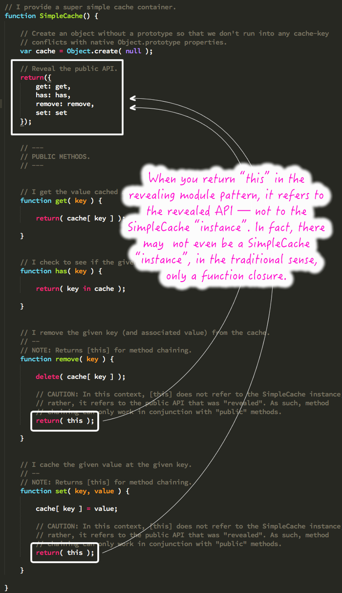 Using method chaining with the revealing module pattern in JavaScript.