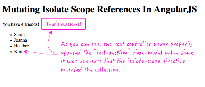 Mutating isolate-scope directive collections directly in AngularJS.