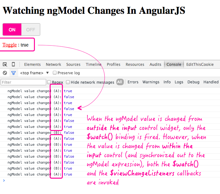 Watching and responding to ngModel changes in AngularJS.