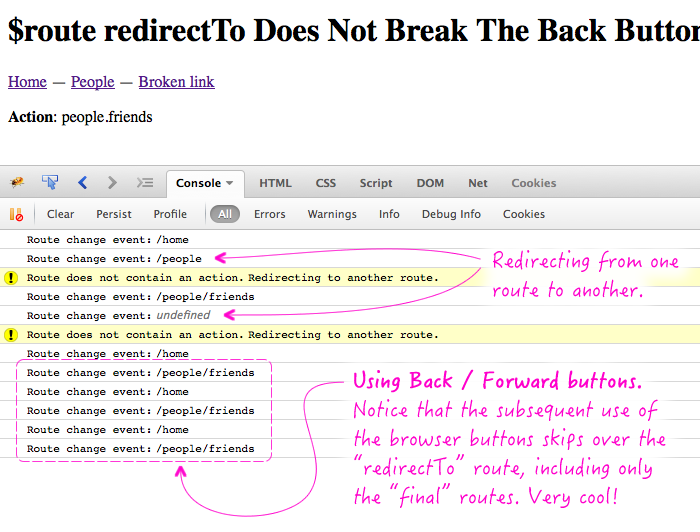 redirectTo does not break the back button in an AngularJS application.