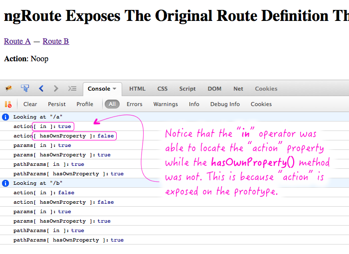 Checking the route configuration object, in ngRoute, using the in operator vs. hasOwnProperty().