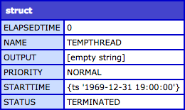 Terminating a pending CFThread in ColdFusion.