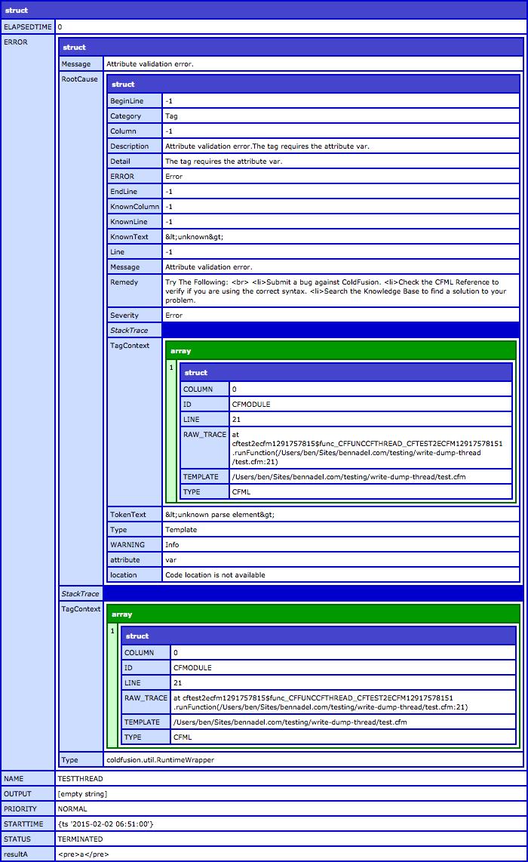 Using writeDump() inside CFSaveContent inside CFThread, weird bug.