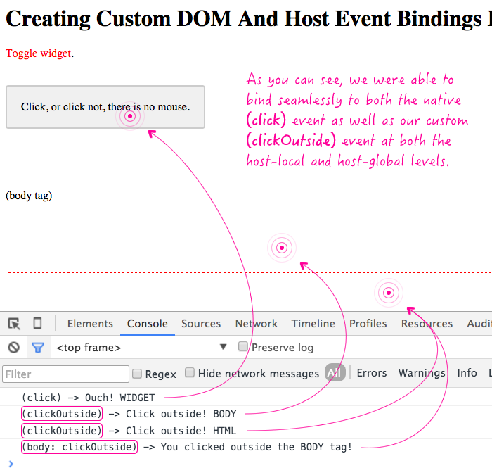 Creating custom DOM events in Angular 2 allows us to bind to non-native DOM events like clickOutside and mousedownOutside.