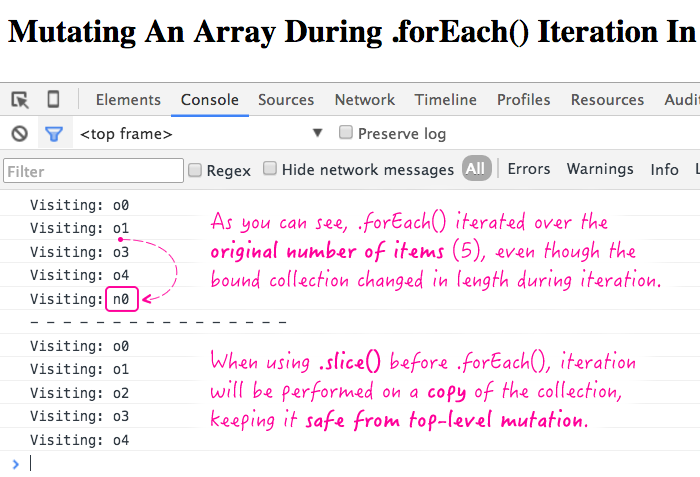 What happens when you mutate a collection during the .forEach() iteration in ES5.