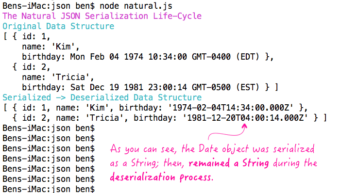The natural behavior of JavaScript Date values in the JSON serialization life-cycle.