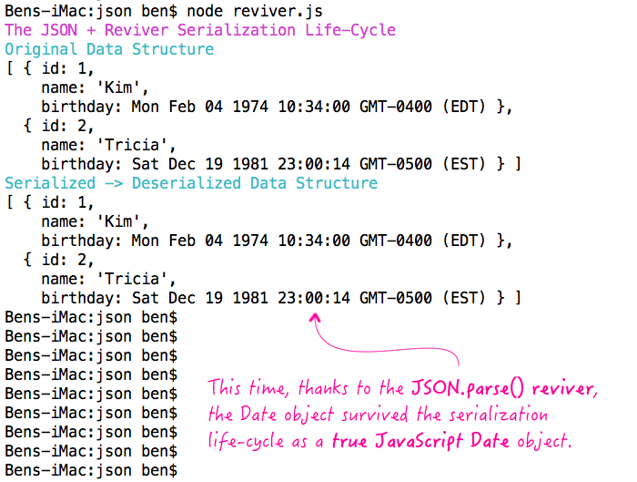 The behavior of JavaScript Date values in the JSON serialization life-cycle when a reviver is used.