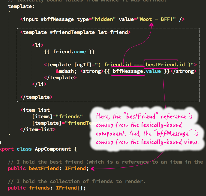 Lexically bound template references in Angular 2 RC 1.
