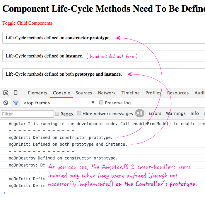 Life-cycle methods, in AngularJS 2, are only invoked when defined on the prototype.