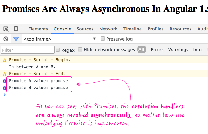 Promises are always asynchronous, regardless of the promise chain implementation.