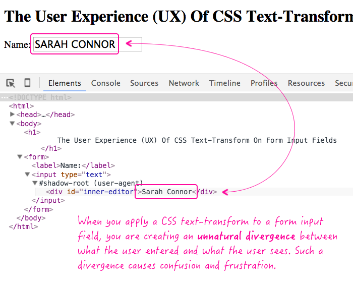 The user experience (UX) of using CSS text-transform on form input fields is one of frustration and confusion.