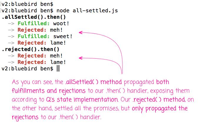 Implementing .allSettled() in Bluebird Promise library.