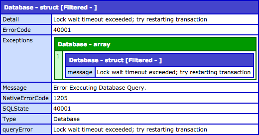 Forcing a transaction lock timeout with ColdFusion and MySQL - error 40001.