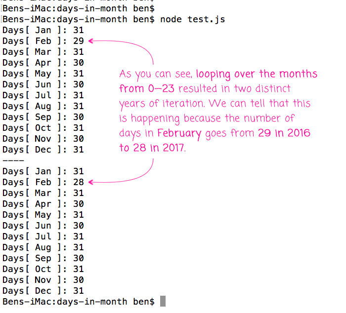 Calculating the days in month in JavaScript / Node.js using relative Date values.
