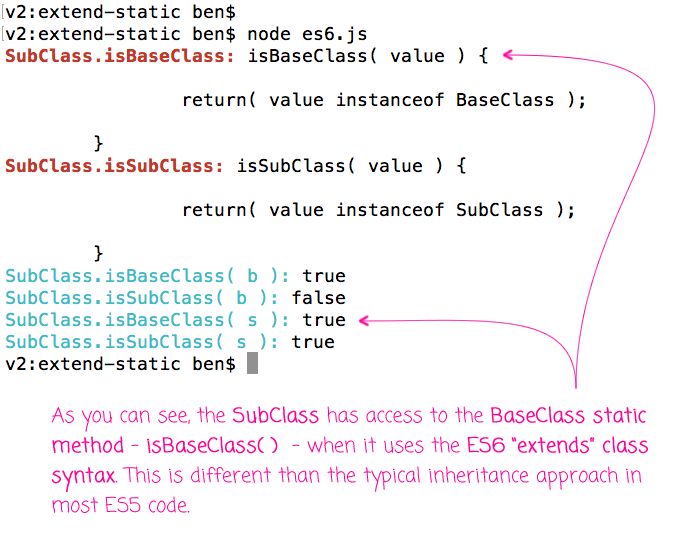 ES6 class extends syntax inherits static methods.