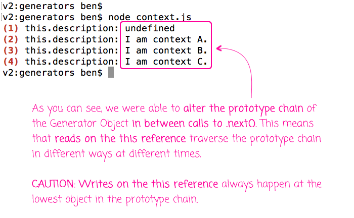 Changing the execution context of a Generator in JavaScript and Node.js.
