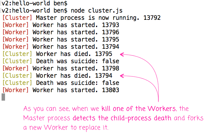 Using the Cluster module in Node.js.