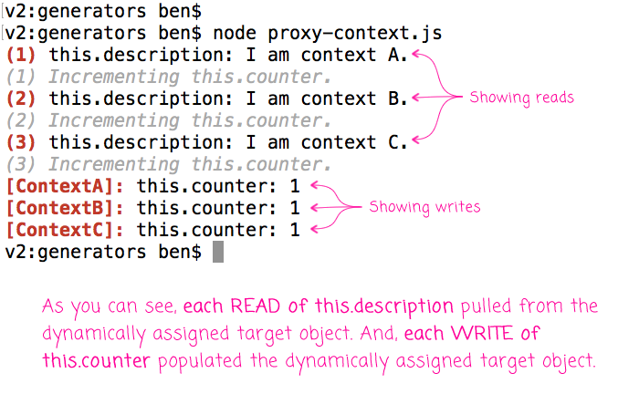 Using a Proxy object as part of the execution context of a Generator Object in ES6 and Node.js.