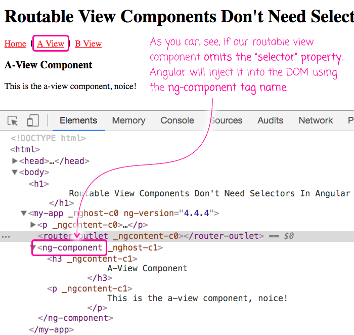 Selectors aren't required in routable components in Angular 4.
