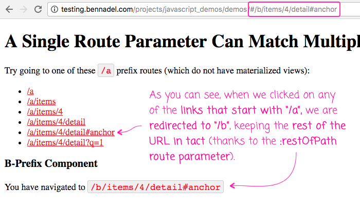 Rotue parameters can match multiple url path segments, allowing for prefix-based redirects in Angular 4.