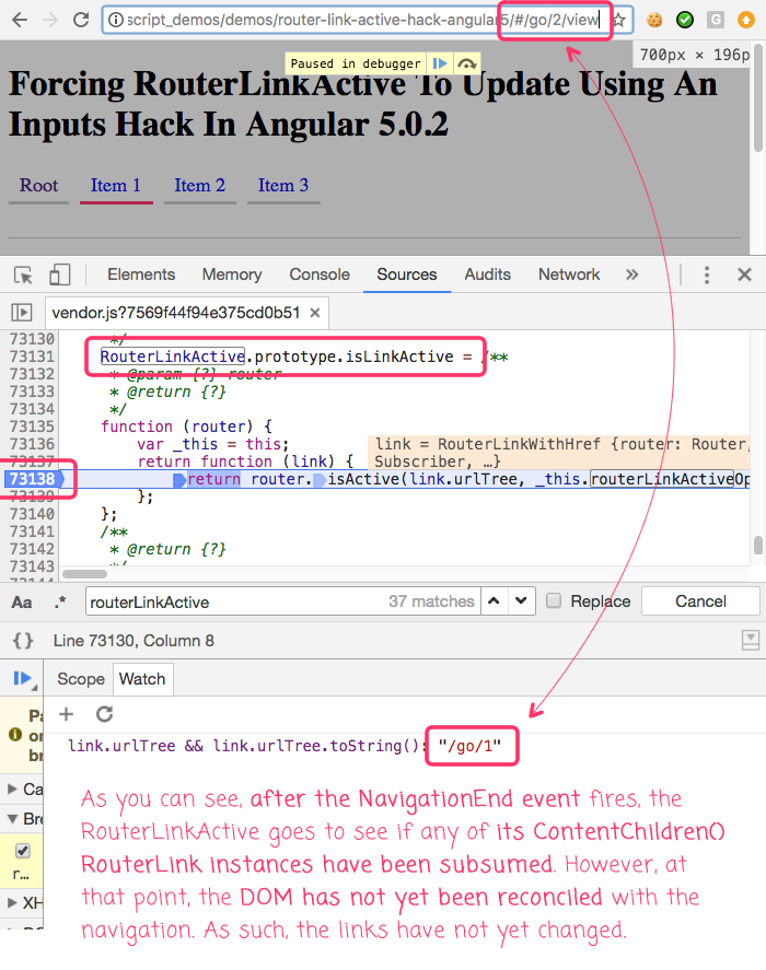 RouterLinkActive breakpoint shows URL vs. DOM state in Angular 5.0.2.
