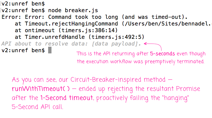 Using Timeout.unref() with a Circuit Breaker doesn't appear to make any sense.