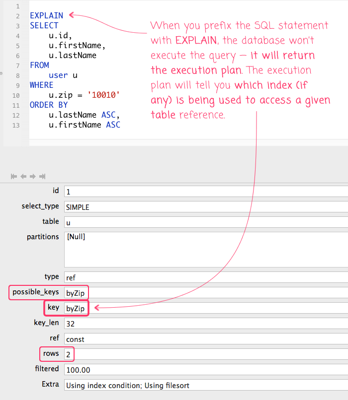 MySQL EXPLAIN shows query execution plan.