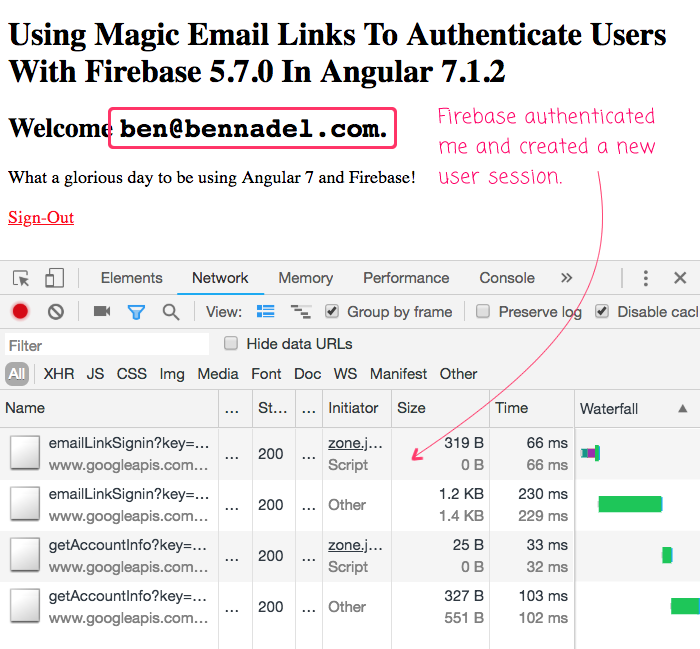 Firebase can authenticate users using a magic email link for a passwordless authentication workflow in Angular 7.1.2.