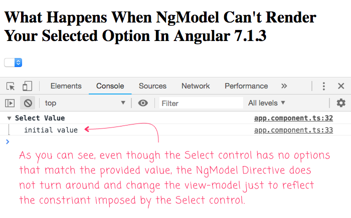 The NgModel will not change the view-model even if a Select control has no compatible Options to render.