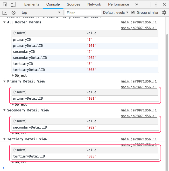 Default param inheritance strategy in Angular 6.0.7.