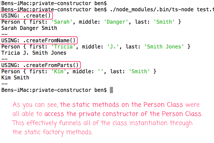 Static Methods in TypeScript can access the private constructors of their class.