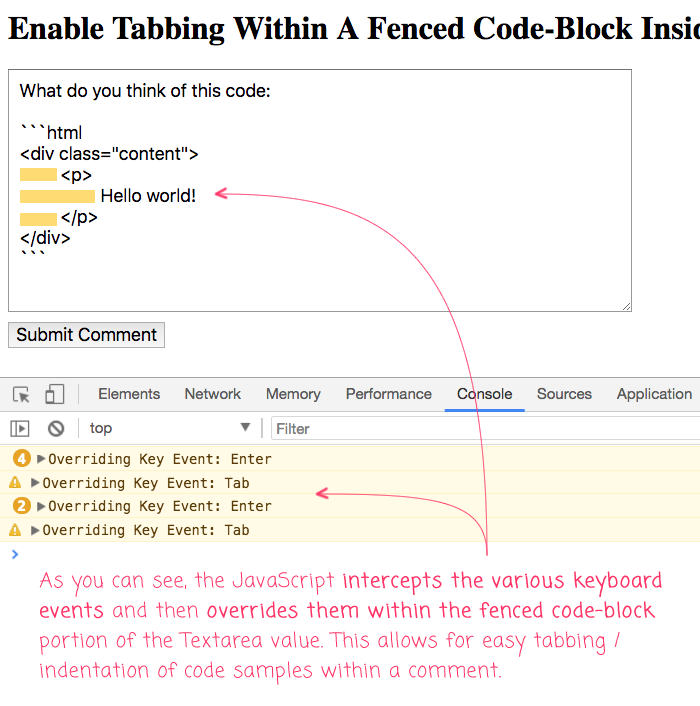 Enabling tab-based indentation in a fenced code-block within a greater Textarea.
