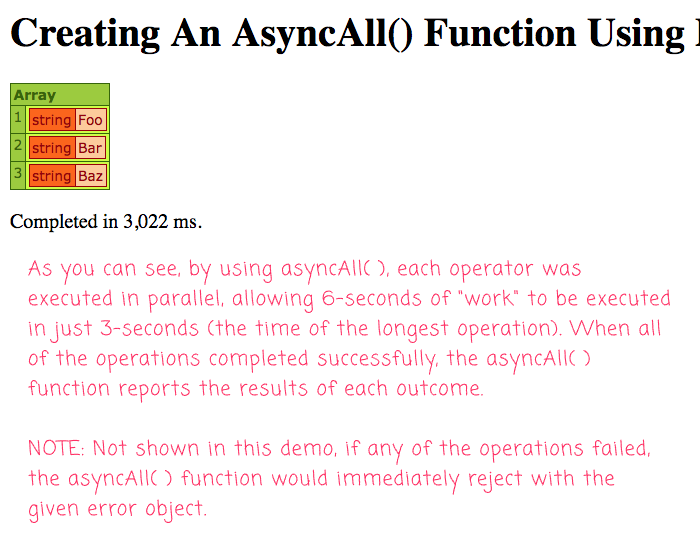 Using runAsync() and parallel iteration to create an asyncAll() function in Lucee 5 CFML.