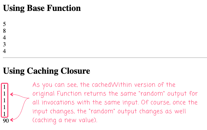 The cachedWithin direcitve applied to a Closure caches the results of the underlying Function call in Lucee 5.3.2.77.