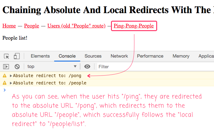 Chaining absolute and local redirects with the Router in Angular 7.2.13.