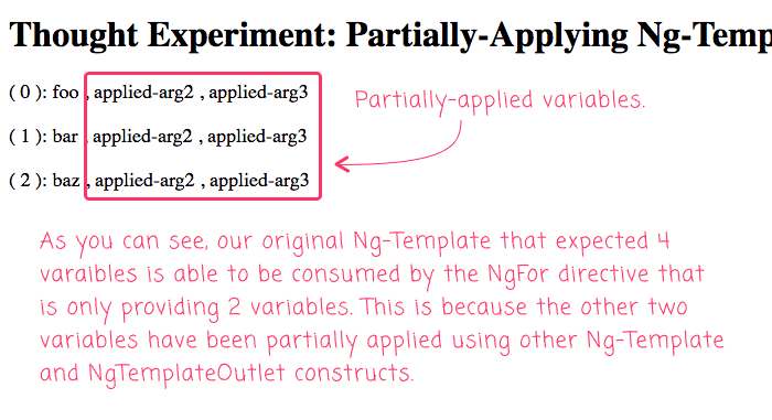 Partially applying ng-template local variables using NgTemplateOutlet in Angular 7.2.13.
