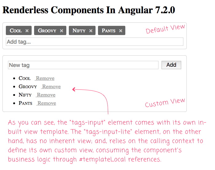 Renderless components in Angular 7.2.0 require view logic to be defined in the calling context.