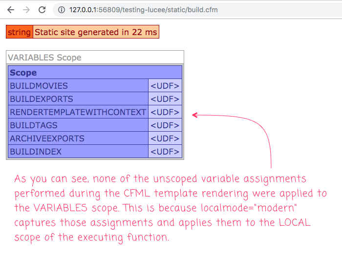 None of the unscoped variable assignments leaked into the Variables scope in Lucee 5.3.2.77.