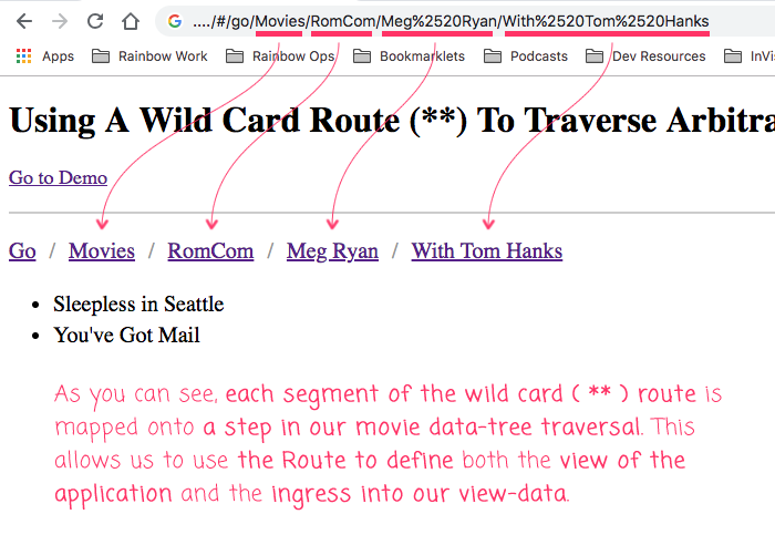 Mapping wild card routes in Angular Router onto components and view-state traversal.