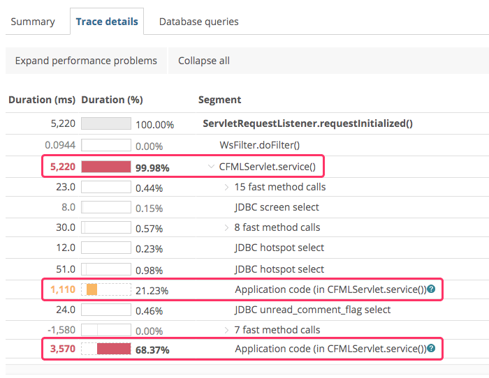 New Relic providing little insight into the ColdFusion code.