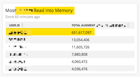 New Relic Query Language revealing some hot-spot queries reading in hundreds of millions of records.